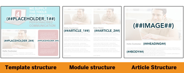 ISAVE_training_Structure